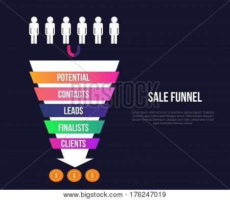 Sale Funnel infographics template with steps. Marketing business design elements