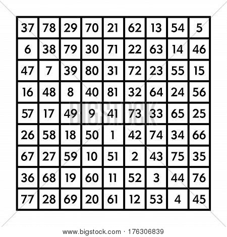 9x9 magic square of order 9 and the astrological Moon with magic constant 369. The sum of numbers in any row, column, or diagonal is always three hundred sixty-nine. Illustration over white. Vector.