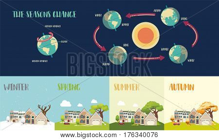 Earth's seasons cycle color nature vector illustration