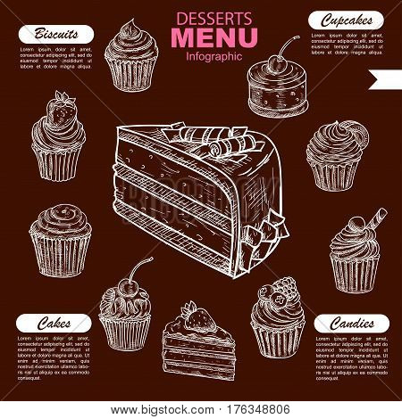 Cakes desserts, sweets and candy vector menu or infographics with chalk sketch pie, cupcake tart or biscuit, donut and pudding on chalkboard for bakery shop, pastry and patisserie or confectionery
