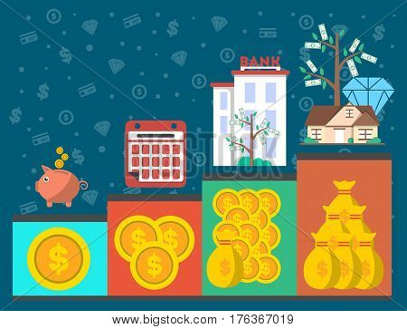 Investment infographic concept vector illustration. Smart investment in securities, commercial real estate, jewelry and cash, bank deposits. Financial strategic management and planning design