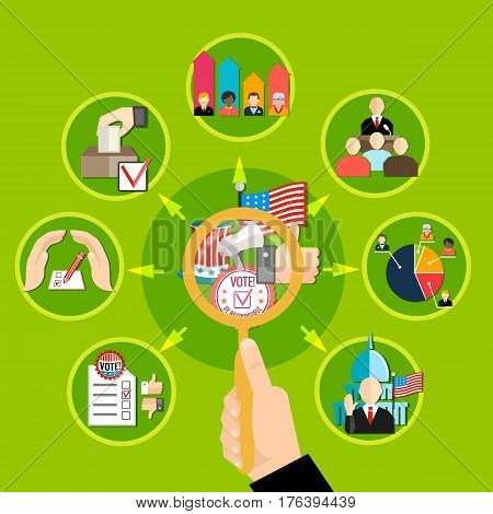 Set of round pictures about elections with loupe and arrows on green background flat vector illustration