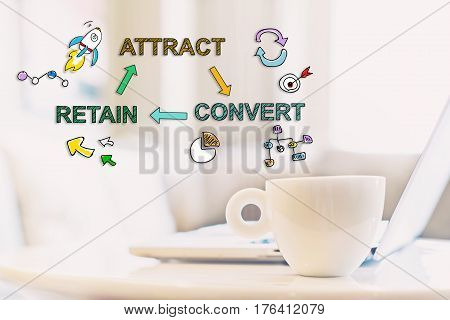 Attract Convert Retain Concept With A Cup Of Coffee