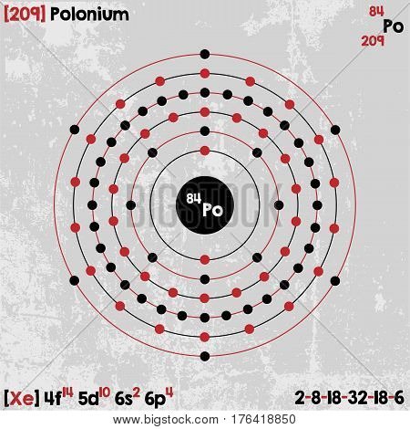 Large and detailed infographic of the element of Polonium.
