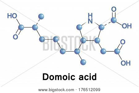Domoic acid is a kainic acid analog neurotoxin that causes amnesic shellfish poisoning. It is produced by algae and accumulates in shellfish, sardines, and anchovies.