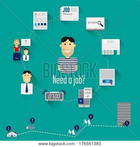 illustration job search. It contains the basic elements describing the job. Newspaper ads, web search, resume preparation, delivery job, assignment is the interview, preparing for a job interview, job interview.