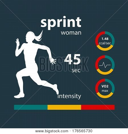 Infographics woman running sprint: time intensity calories heart rate oxygen