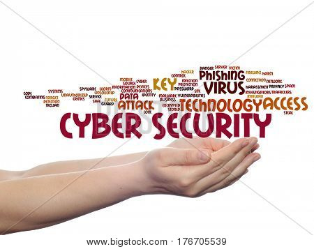 Concept or conceptual cyber security access technology abstract word cloud in hands isolated on background