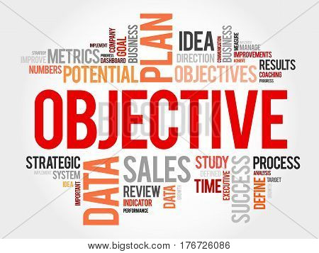 Objective word cloud business , concept background