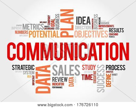 Communication word cloud business , concept background