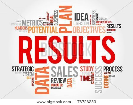 Results word cloud collage, business concept background