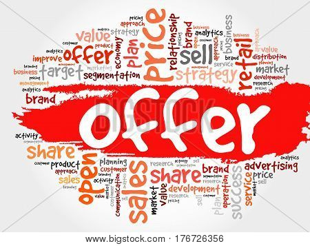 Offer Word Cloud Collage