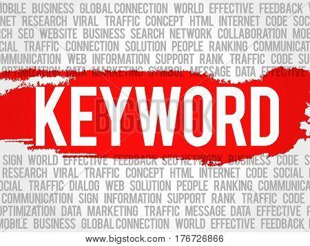 Keyword Word Cloud Collage