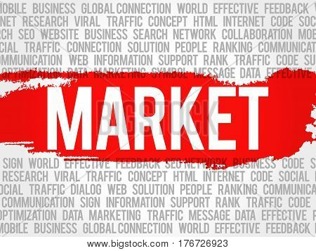 Market Word Cloud Collage