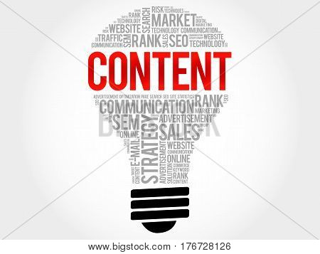 Content Bulb Word Cloud Collage