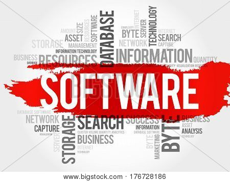 Software word cloud collage, technology business concept background