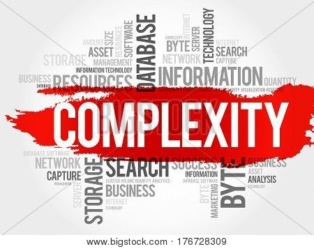 Complexity word cloud collage, technology business concept background