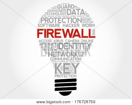 Firewall Bulb Word Cloud Collage