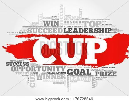 Cup word cloud collage, business concept background