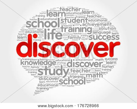 DISCOVER Think Bubble word cloud business concept