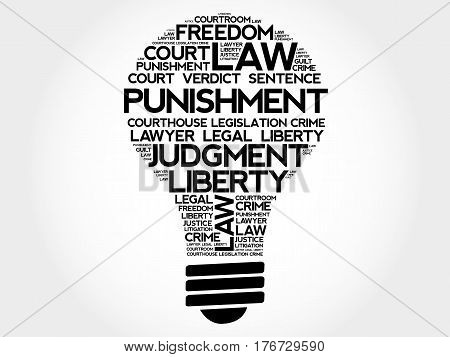 Punishment Bulb Word Cloud Collage