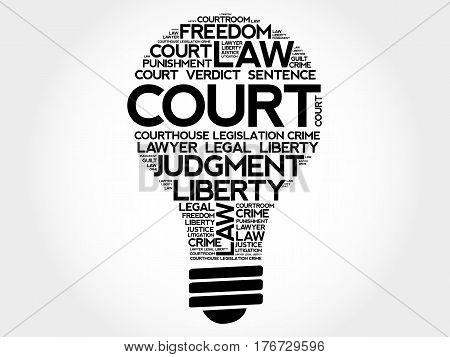 Court Bulb Word Cloud Collage