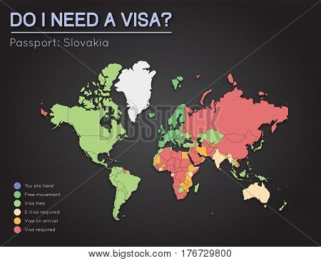 Visas Information For Slovak Republic Passport Holders. Year 2017. World Map Infographics Showing Vi
