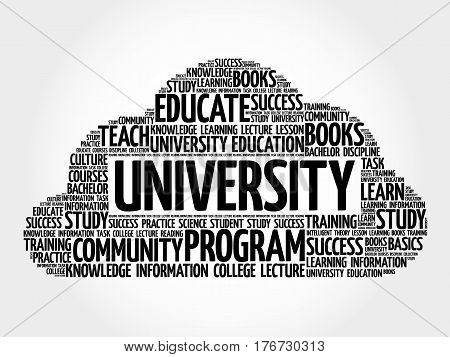 University Word Cloud Collage