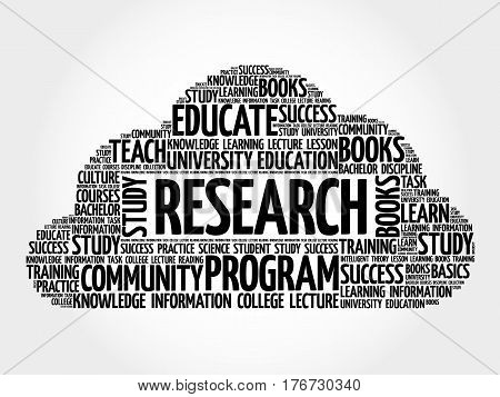 Research Word Cloud Collage