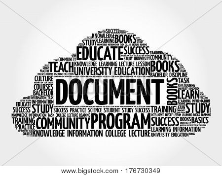 Document Word Cloud Collage