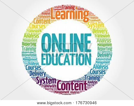 Online Education Circle Word Cloud
