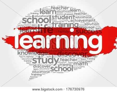 Learning Think Bubble word cloud business concept