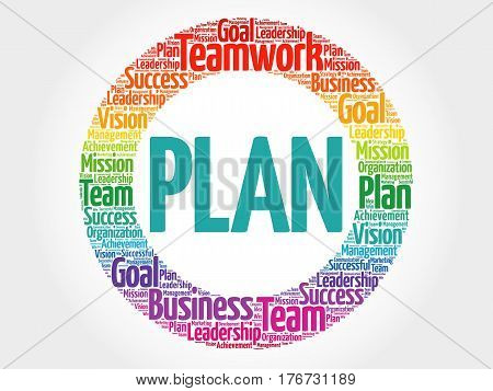 Plan circle word cloud , business concept