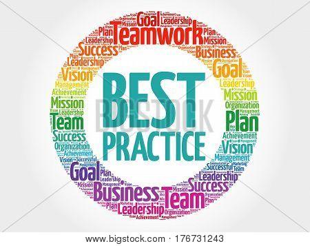 Best Practice Circle Word Cloud