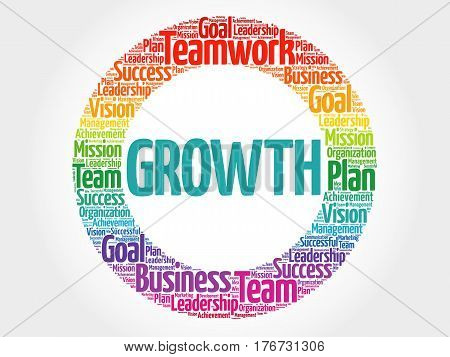 Growth circle word cloud , business concept