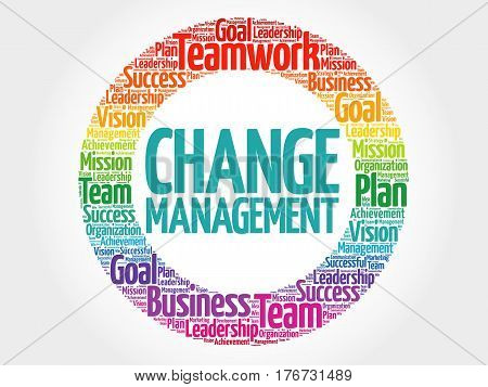 Change Management Circle Word Cloud
