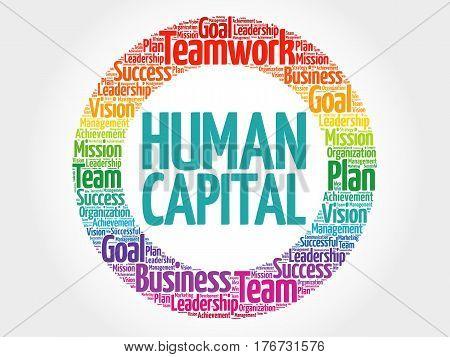 Human Capital Circle Word Cloud