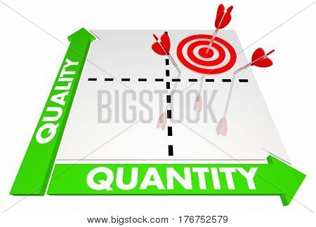 Quality Vs Quantity Decision Matrix Best Choice Words Arrow 3d Illustration