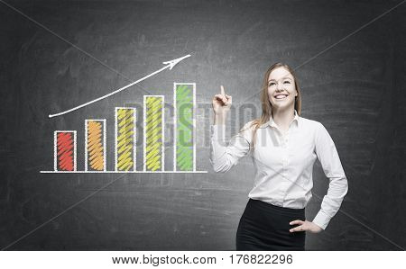 Positive Woman And Colored Graph