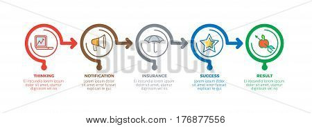 Sequence of business processes from thinking to success result concept. Laptop, loudspeaker, umbrella, star and arrow-pierced apple line vector pictograms on white. Realization of strategic plan