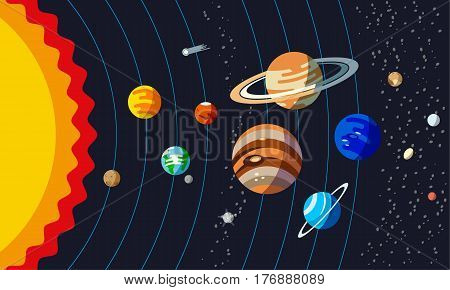 Solar System Structure. Planets with orbit and small planets such as Ceres, Pluto, Haumea, Makemake, Eris.