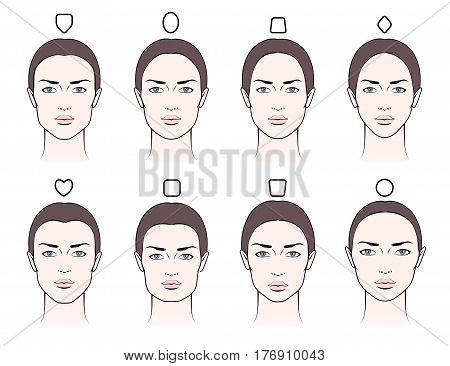 Different types of proportions of female faces