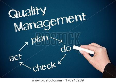 Quality Management - PDCA Cycle - female hand writing text