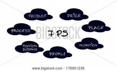 Business Concepts Illustration of 7Ps Model or Marketing Mix Diagram for Management Strategy in Could Diagram. A Foundation Concept in Marketing.