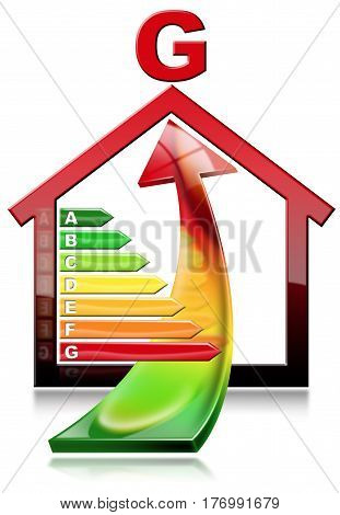 3D illustration of a symbol in the shape of house with energy efficiency rating and an arrow with energy waste. Isolated on white background