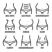Female body shape - fit, big hips, obese, overweight, slim, anorexia, six-pack, obese, fat, curvy poster
