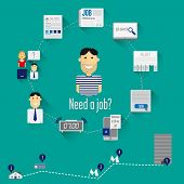 illustration job search. It contains the basic elements describing the job. Newspaper ads, web search, resume preparation, delivery job, assignment is the interview, preparing for a job interview, job interview. poster