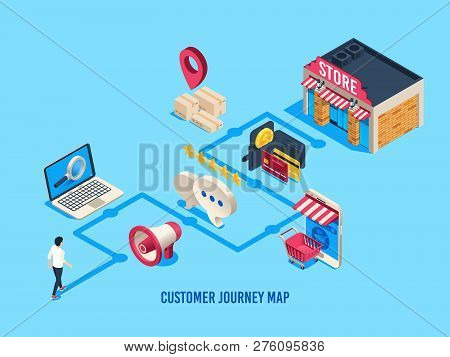 Isometric Customer Journey Map. Customers Process, Buying Journeys And Digital Purchase. Sales User