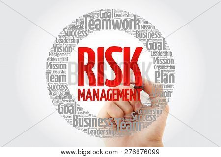 Risk Management Word Cloud With Marker, Business Concept Background