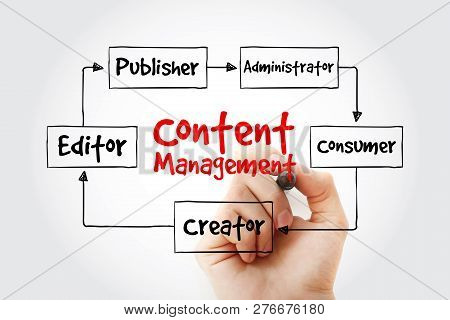 Content Management Image & Photo (Free Trial) | Bigstock